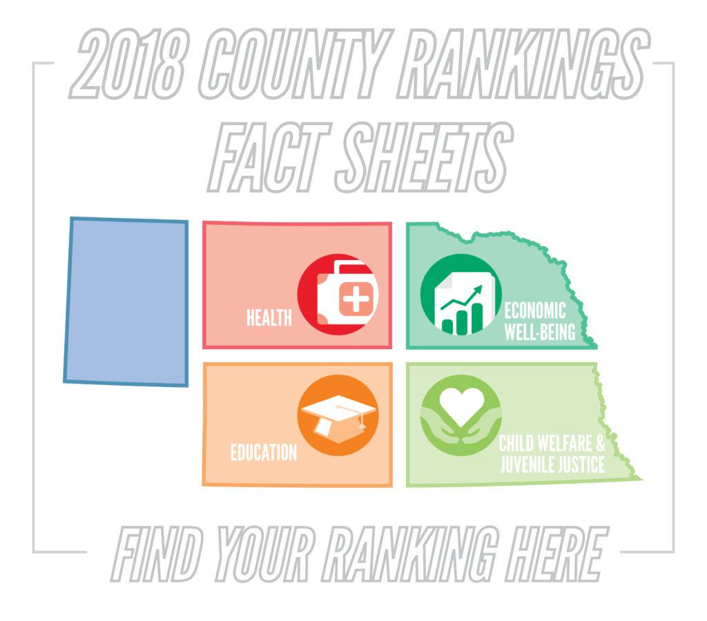 2018 Nebraska County Fact Sheets